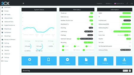 Het 3CX management dashboard, op een desktop